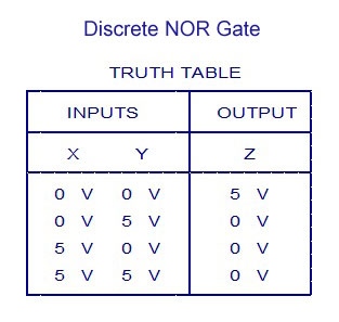 Discrete NOR Gate - Truth Table