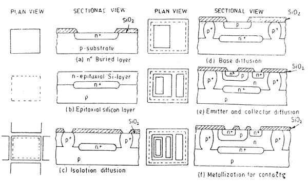 Bipolar IC Manufacture Steps