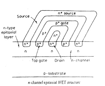 n-Channel JFET Structure
