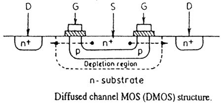 double diffused mos structure vertical dmos transistor working rh circuitstoday com