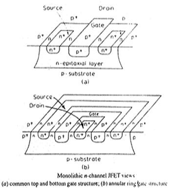 Monolithic n-channel JFET