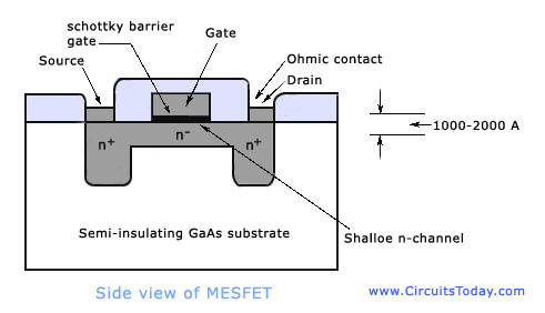 Mesfet Structure Diagram and Crossection
