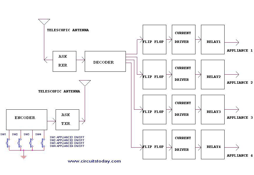 Wireless Rf Remote Control Circuit Diagram | Remote Control Circuit Through Rf Without Microcontroller