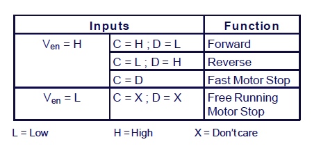 H Bridge Motor Driver further Renewable Battery furthermore Dc Motor Speed Controller Circuit Diagram additionally  additionally Led Light Bulb For Car. on dc power supply circuit diagram