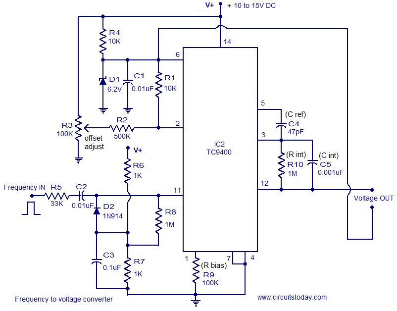 Frequency to Voltage converter circuit based on the TC9400 ICCircuitsToday