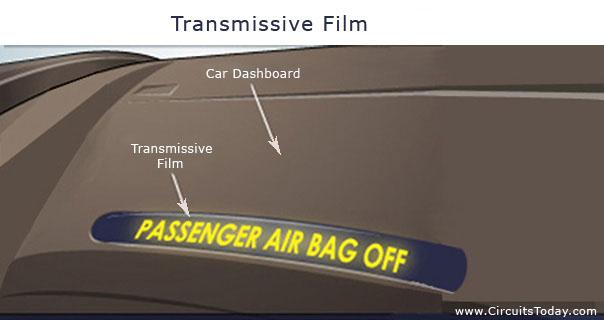 Transmissive Film