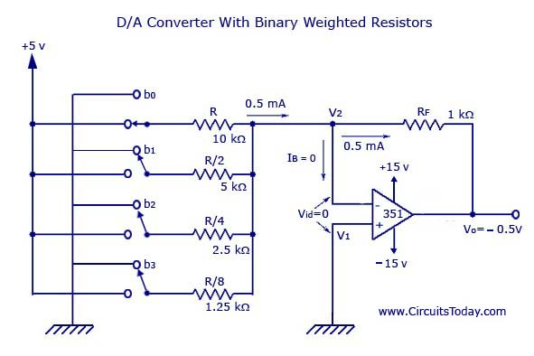 digital to analog converters (d a) d to a converter circuit Voltage Diagram digital to analog converter circuit binary weighted resistors method