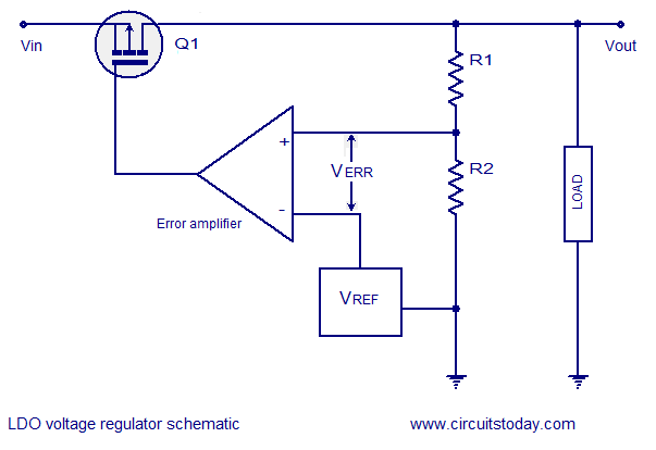 LDO regulator block diagram