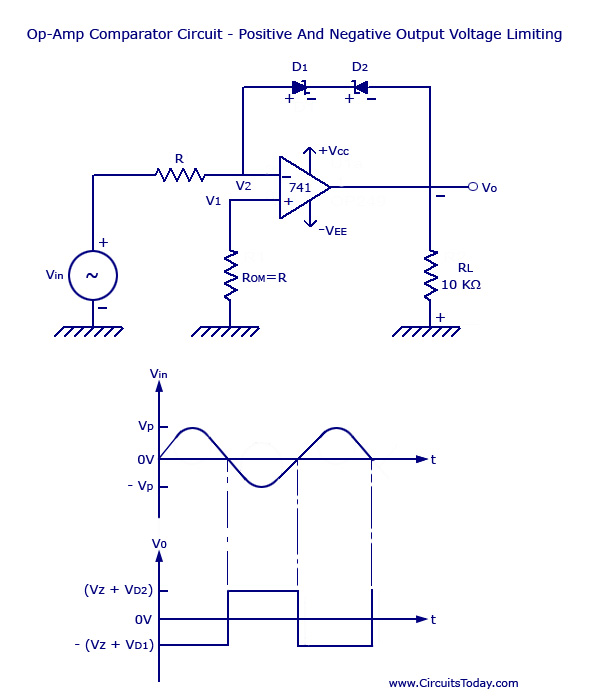 Voltage Limiter Circuit Using Op-amp-Circuit Diagram, Waveform