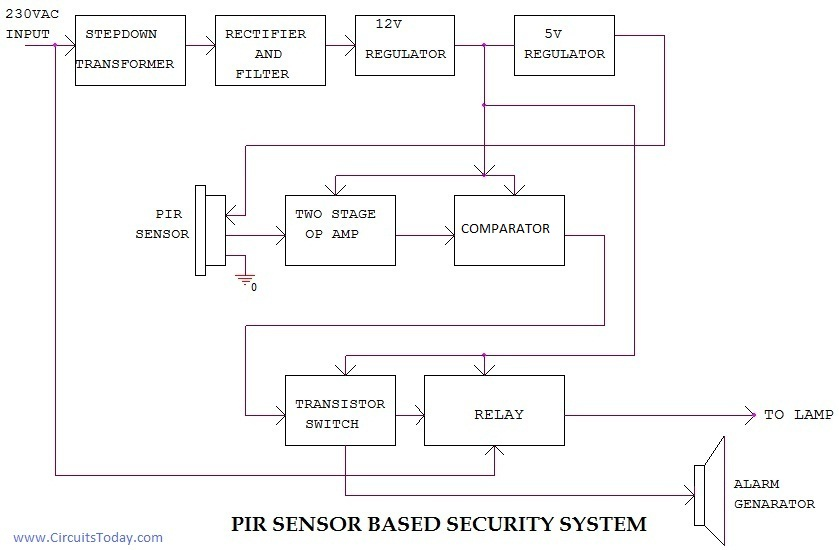 pir sensor based security system, circuit diagram,working,applications, wiring diagram