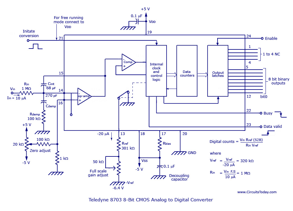 Monolithic/Hybrid Analog To Digital (A/D) Converter, Circuit Diagram