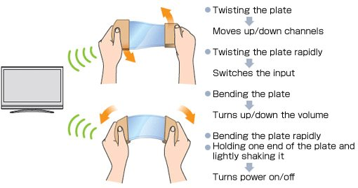 bend and twist your remote control to change channelspiezoelectric remote control