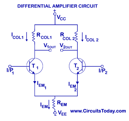 differential amplifier circuit tutorial using bjt and opamp rh circuitstoday com define differential amplifier with circuit diagram