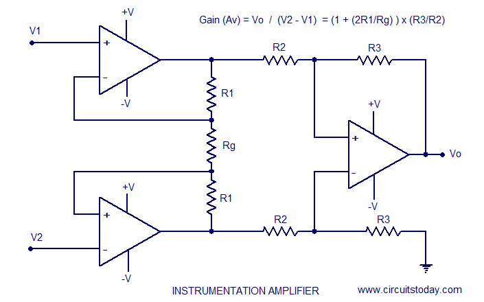 instrumentaion amplifier
