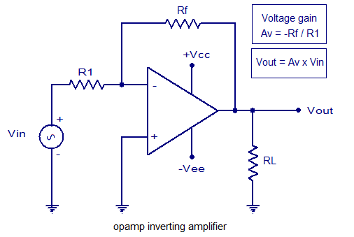 inverting amplifier using opamp. practical opamp amplifier circuit, Wiring block