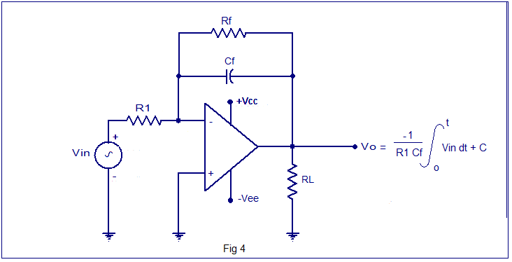 practical opamp integrator