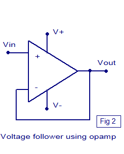 voltage buffer using opamp