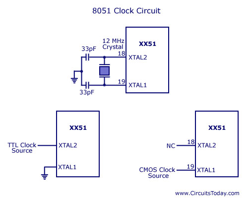 8051 clock frequency circuit