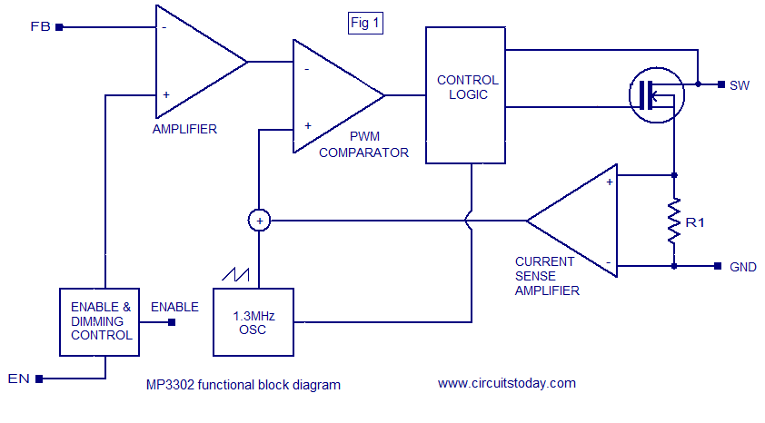 MP3302 functional block diagram led driver based on mp3302 led driver ic working circuit diagram led drivers diagram at fashall.co