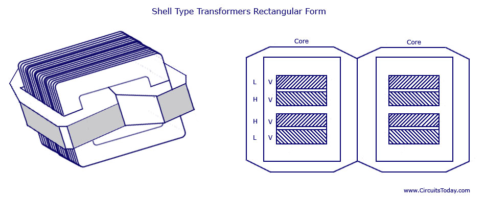 Shell Type Transformers Rectangular Form