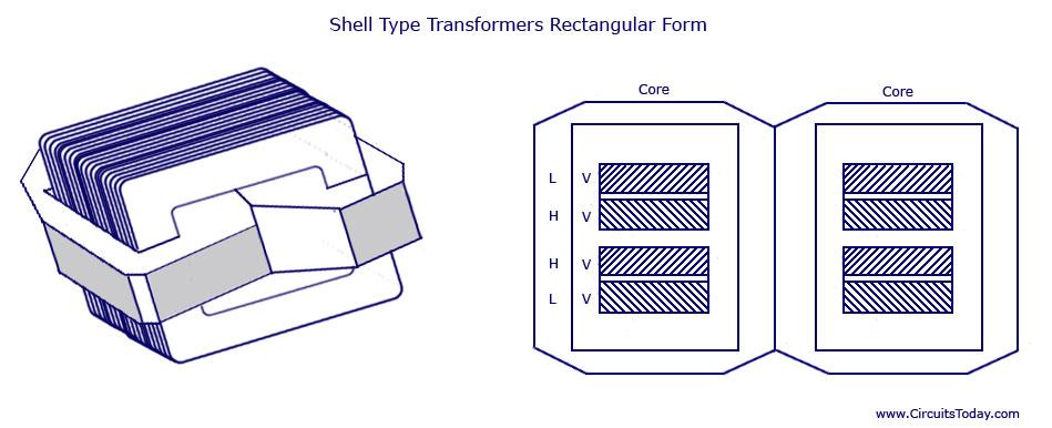 Shell Type Transformers Rectangular Form