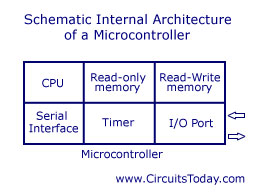 microcontroller schematic arrangement