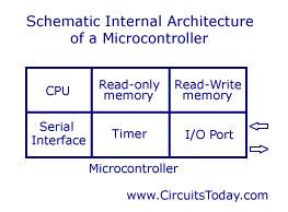 microcontroller schematic arrangement
