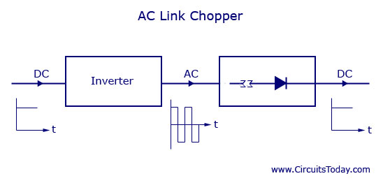 Ac chopper diagram