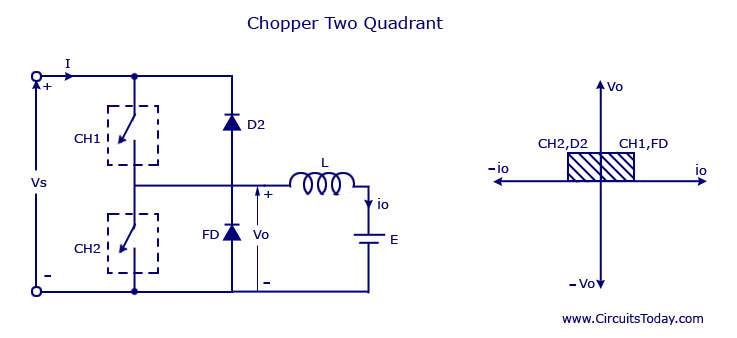 Chopper Two Quadrant