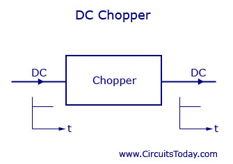Dc chopper diagram