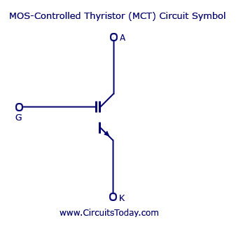MOS-Controlled Thyristor (MCT) Circuit Symbol