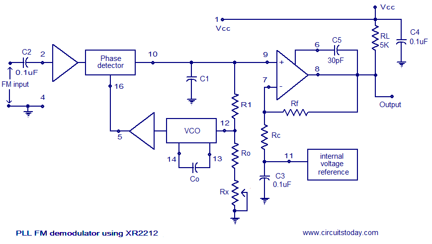 Pll Fm Demodulator Circuit Using Xr2212 Design Working Priciple