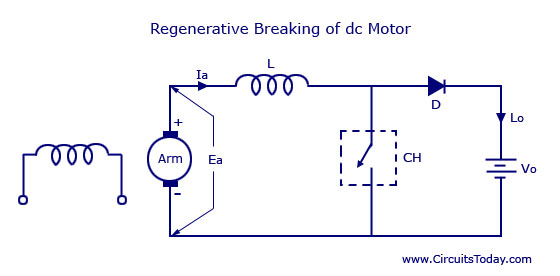 Circuit for electric vehicle regenerative braking free for Regenerative dc motor control