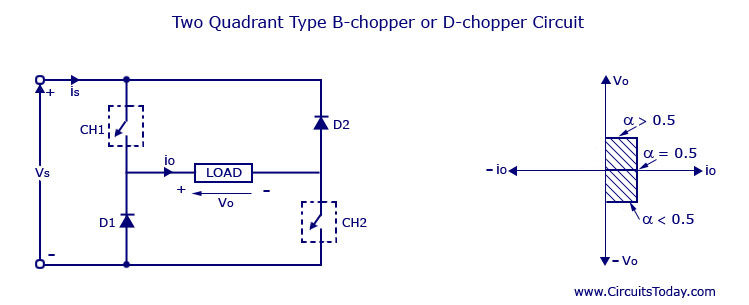 Two Quadrant Type B chopper or D Chopper Circuit