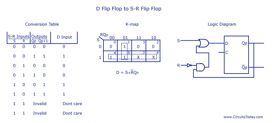 18cf7ce3a Chapter 4  Flip Flop - Lessons - Tes Teach