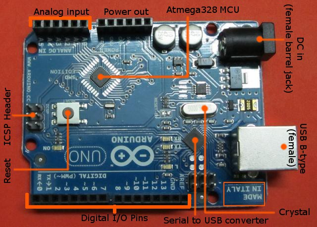 Arduino for Beginners -Guide for Beginners in Arduino