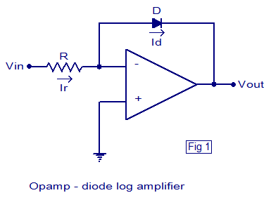 diode opamp log amplifier