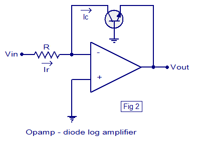 transistor-opamp log amplifier