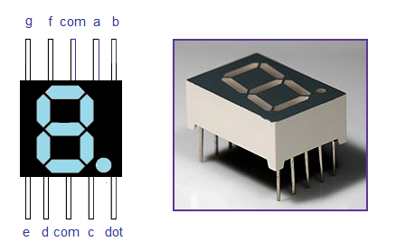 seven segment display pin configuration