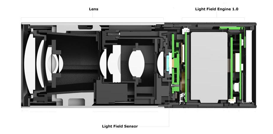 Lytro Camera Construction