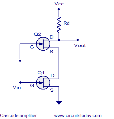 Cascode amplifier  Theory and working  Cascode amplifier