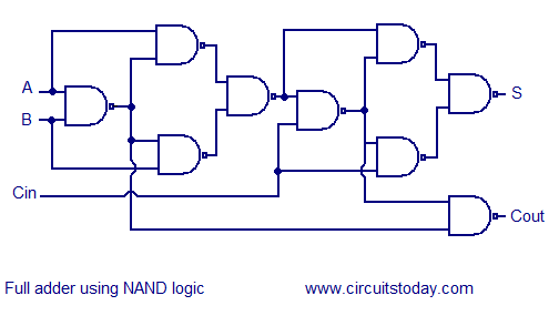 ripple carry adder 4 bit ripple carry adder circuit propagation delay rh circuitstoday com redraw the following logic circuit using nand gates only logic circuit using nor gates only