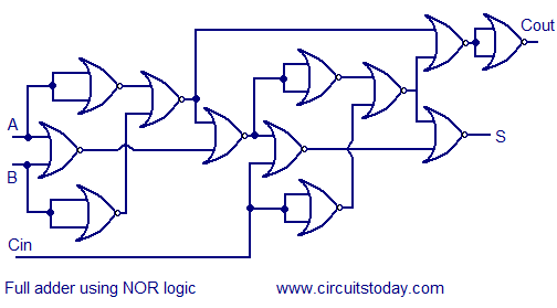 NOR logic full adder