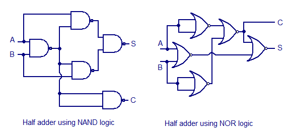 Half adder using NOR gate