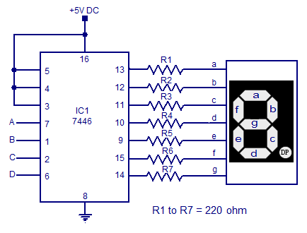 [DIAGRAM_38IS]  LED 7 segment display driver circuit. Basic seven segment display system ,7  segemnt display driver using 7446 | 7 Segment Block Diagram |  | CircuitsToday