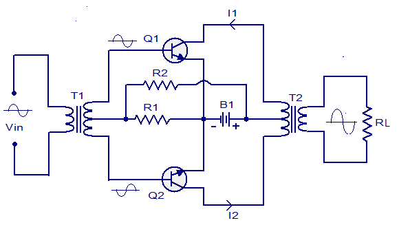 push pull amplifier, working and theory. class a , class b , class ab circuit  diagram  circuitstoday