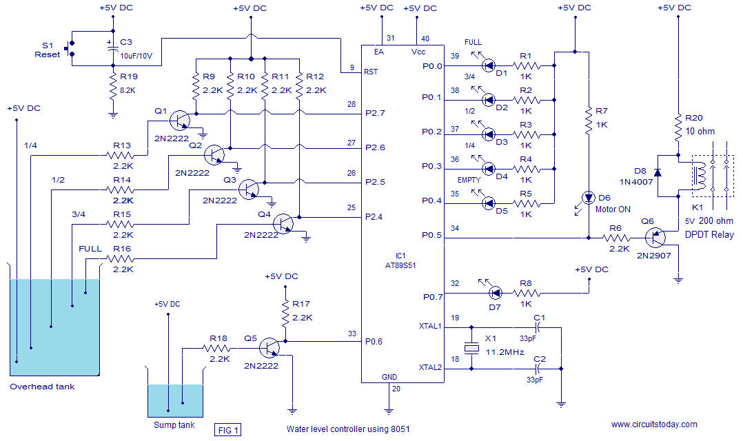 water level controller using 8051