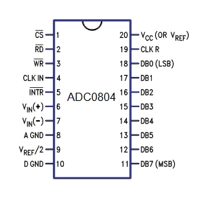 adc0804 pin configuration