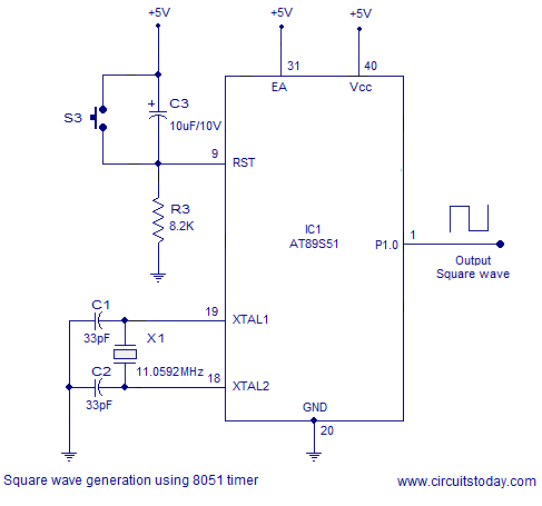 time delay using 8051 timer