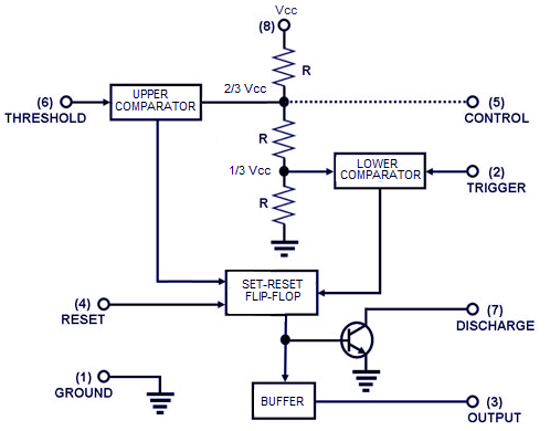 555 timer internal block diagram